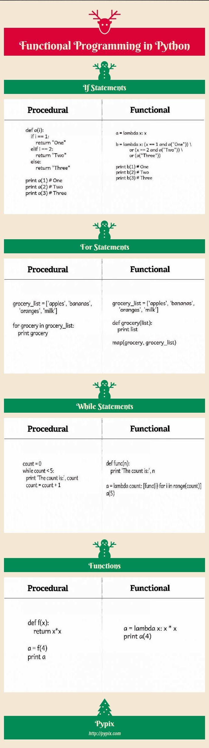 Python programming pinup!