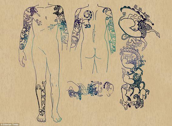 Dr Polosmak wijst op de redenen van het tattoeren in die oude tijden; het je zelf verfraaien, of het aangeven van je status. Of het aangeven van een verwantschap.Gezien de tatoeages en de gebruiksvoorwerpen rond het lichaam waaronder bronzen potten en gebruiksvoorwerepen. Is de Ijsprinses iemand geweest die een hoge status genoot.
