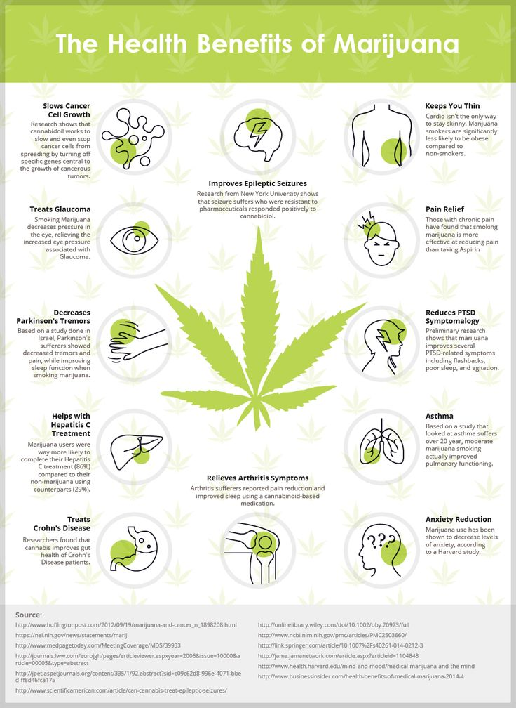 The truth about cannabis has finally come out after years of lies and manipulation about the effects of the plant.  Society finally understands that marijuana not only is a safer recreational substance than alcohol, but also has shown promise in the field of medicine.  In fact, cannabis can treat or improve the symptoms of many…Continue reading →