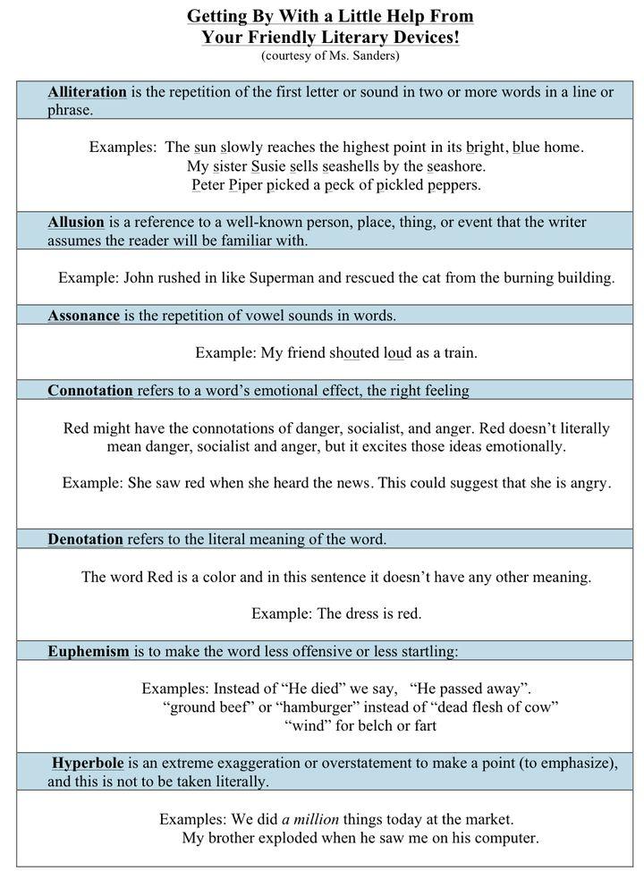 How Should You Begin a Narrative Essay?