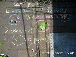 Another idea for the scavenger hunt.  Write the list on sidewalk with chalk, have them come back and place the items in the circles