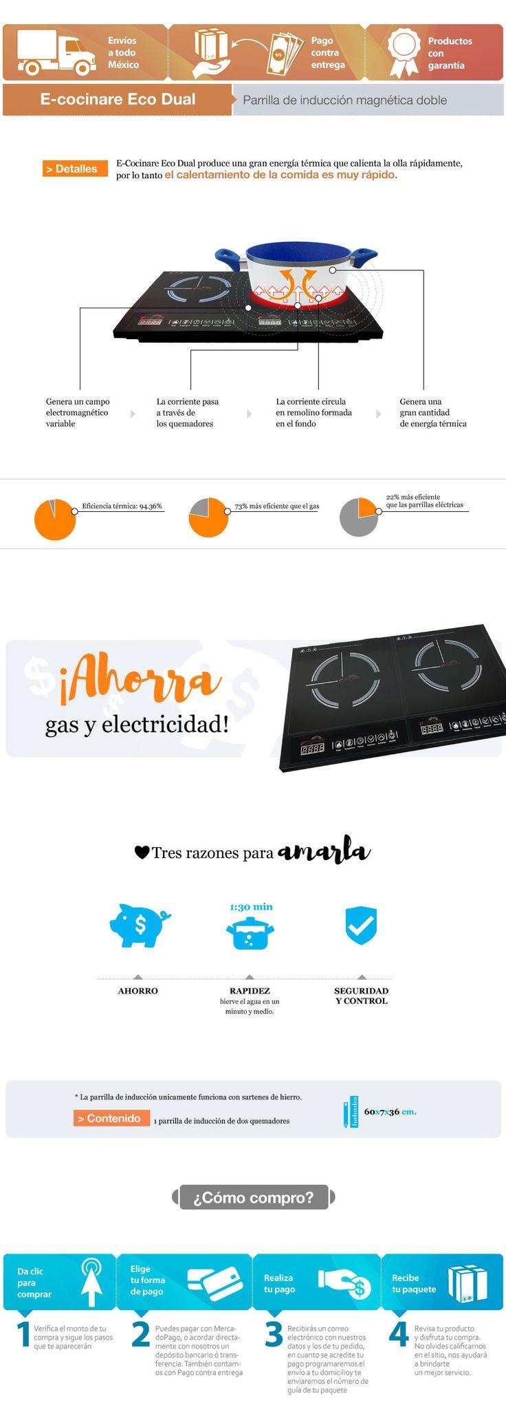 Estufa Parrilla D Inducción Magnética Cristal 2 Envio Gratis - $ 2,499.00