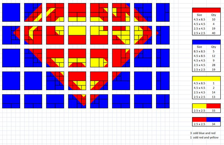 Cut list and layout for my Superman Quilt. Made my own pattern.