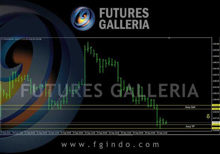Dengan menjadi investor Futures Galleria, Anda akan mendapatkan signal harian secara gratis. Jadi bergabunglah bersama Futures Galleria Gold Sell 1124.00 – 1122.00 TP 1114.00 – 1112.00 SL 1133.00 – 1132.00