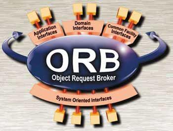 Common Object Request Broker Architecture (CORBA) adalah teknologi yang dipergunakan untuk heterogeneous computing (sistem komputer dengan berbagai macam lingkungan). CORBA pada dasarnya menggunakan arsitektur client-server dimana klien dan server berupa objek.  CORBA mendukung apa yang disebut...