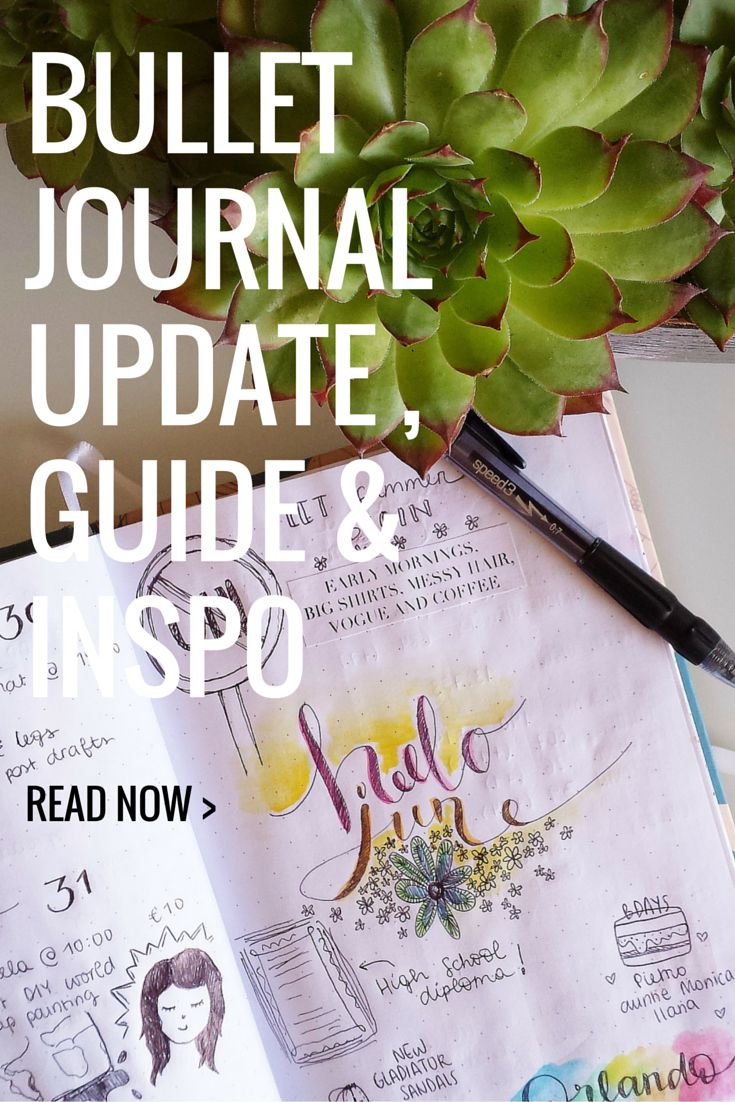 Bullet Journal guide on https://samanthacarraro.wordpress.com/2016/05/16/bulletjournal-guide-inspo/ Let's get started!  #Planning #Planner #Bujo #Inspiration #Guide #Writing #Diary #Organize
