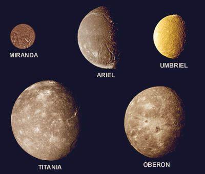 5 Moons Of Uranus - una beleza