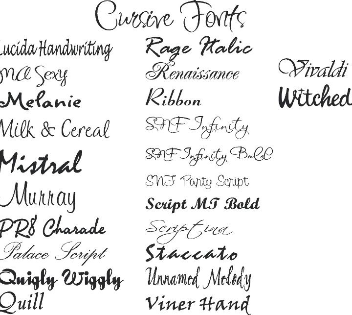 Letras Para Tatuajes Letras Para Tatuajes Cursiva En Tatuaje Fuentes Cursivas Para Tatuajes