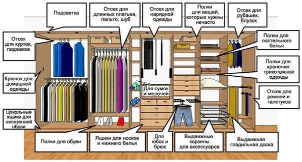 Идеи вашего дома | VK