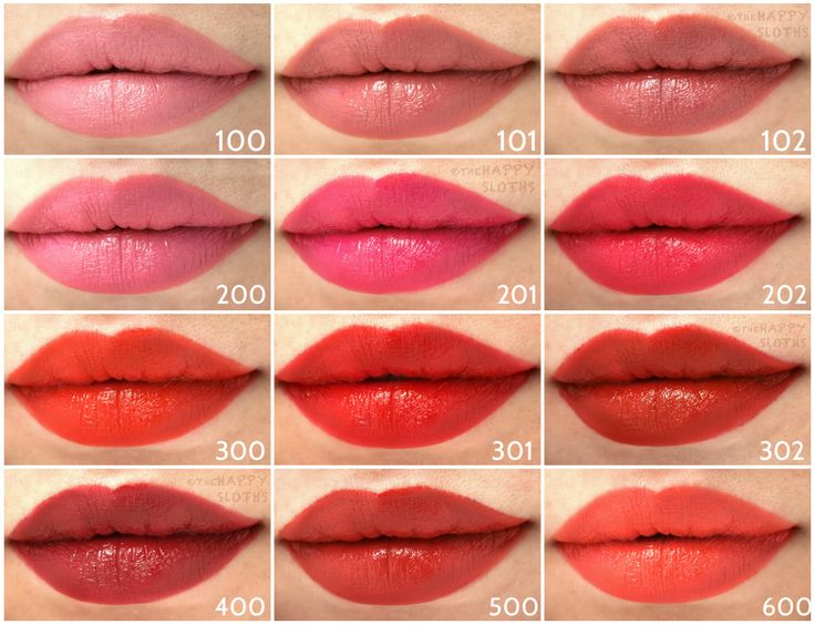 The Happy Sloths: NYC New York Color Get It All Lip Color Lipsticks: Review and Swatches