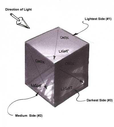 cube shading