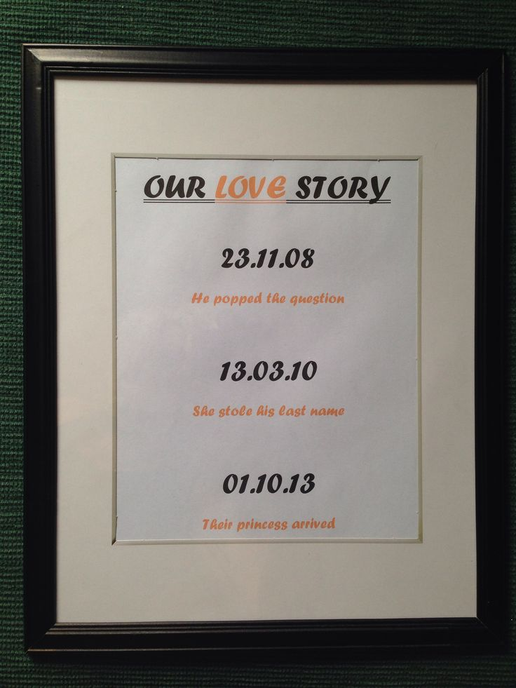 Anniversary Present Important Dates Diy Photo Frame