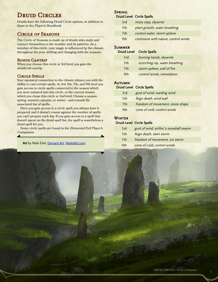 1020 best rpg images on pinterest dnd 5e homebrew dnd idea and dnd homebrew circles of seasons druid by keundt fandeluxe Choice Image