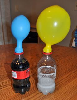 Alphabet in Simple Science. G for Gas. Gas Balloons and Gas Baggies investigations
