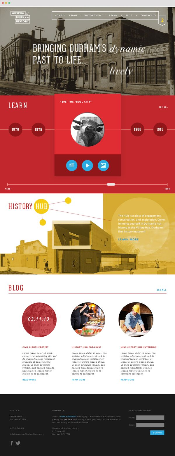 Museum of Durham History on Behance