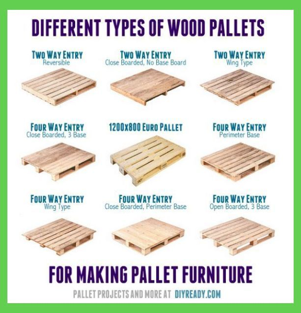 Wood Dimensional Stability Chart Pallet 101 Types Standard Pallet Size And More How T In 2020 Pallet Size Standard Pallet Size Wood Pallets