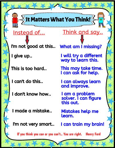 This is a quick tool for educators and parents to use with children to help replace negative self talk with positive thoughts and actions. Developing perseverance and a positive mind set are important keys to future success. Students who internalize an optimistic mind set can typically overcome obstacles in their learning making achievement of the learning goal more likely.