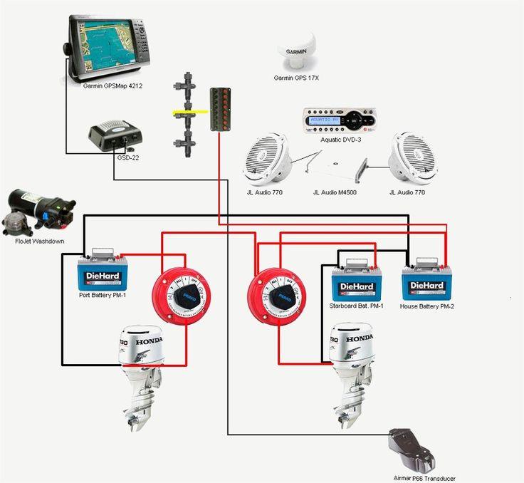 Diagram  Emergency Switch Wiring Diagram Marine Lanyard