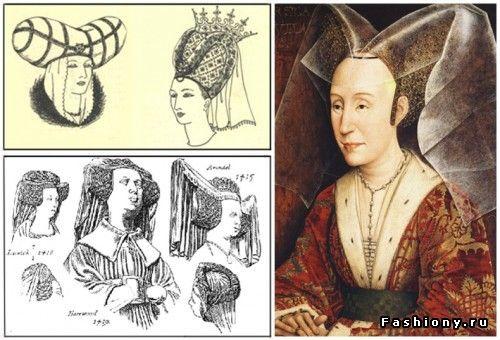История шляпок / история испанской моды