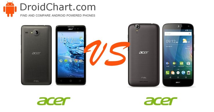 The side-by-side comparison of the Acer Liquid Z520 and Acer Liquid Z630 smartphones' specifications. #smartphone‬   #comparison #Acer #LiquidZ520   #LiquidZ630