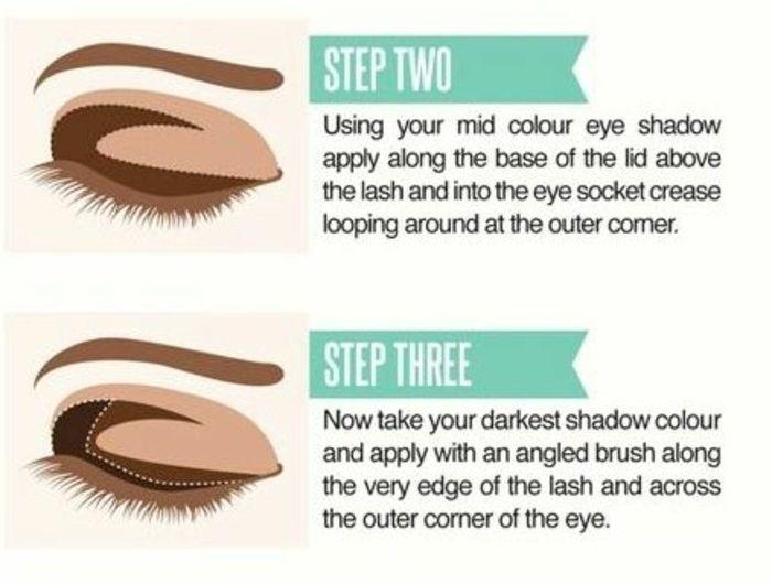 Les 25 meilleures id es de la cat gorie yeux noisette sur pinterest maquillage des yeux - Conseil maquillage yeux marron ...