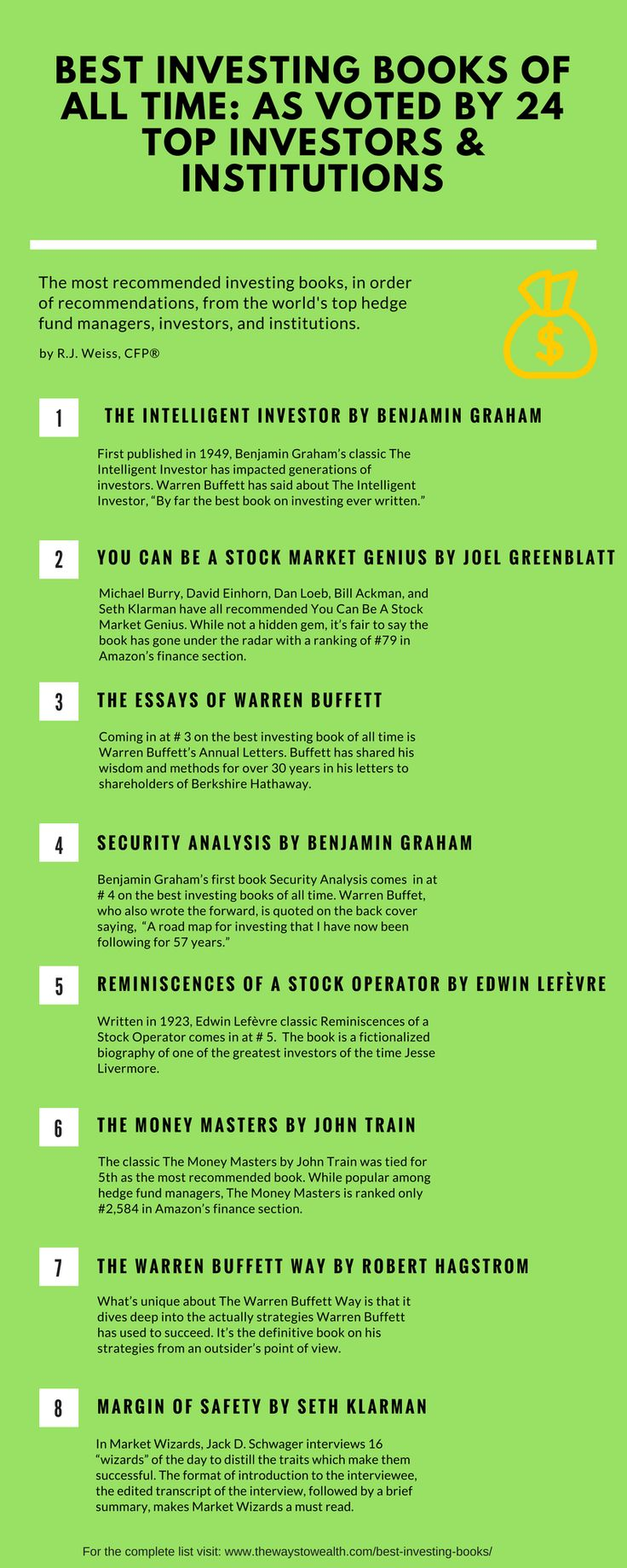Best Investing Books of All Time: As Voted By 24 Top Investors & Institutions via @https://www.pinterest.com/thewaystowealth/