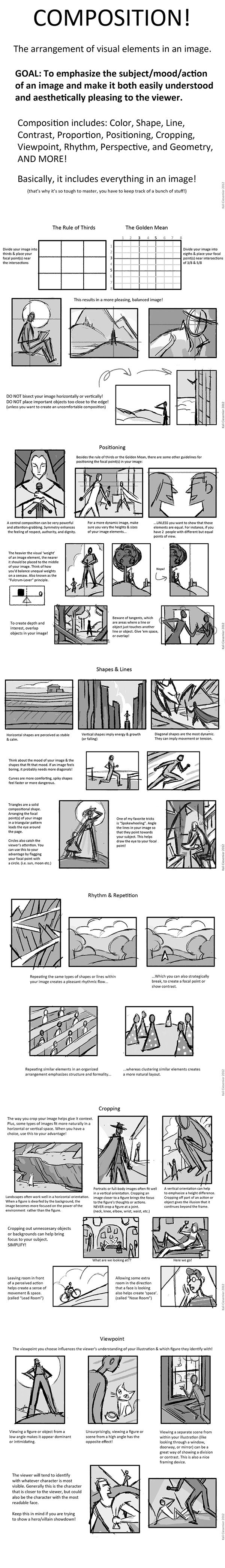 Great info on Composition