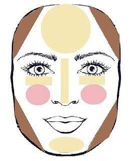 Простая ипонятная схема: формы лица, коррекция искульптурирование. 4