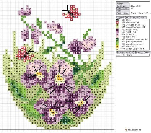 .Easter Egg Cross Stitch [Pattern]