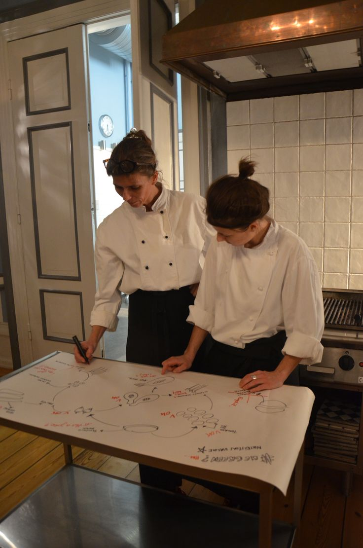 """Prepping #food #performance """"Dating your senses"""""""