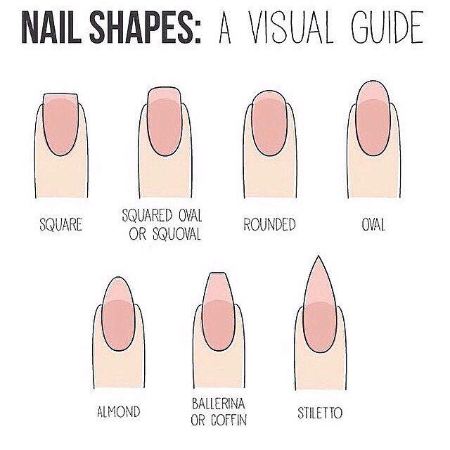 Nail shapes! För korta naglar skulle jag föreslå square eller rund. Ser fräscht och naturligt ut. ...