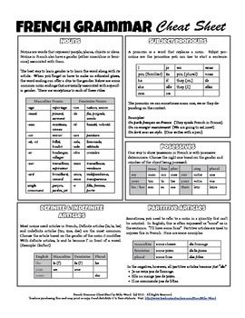 French 1-2 Grammar Cheat Sheet - La Grammaire Fran