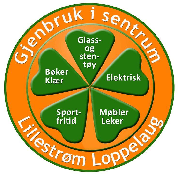 Hjemmesiden til Lillestrøm Skolekorps sitt Loppelaug