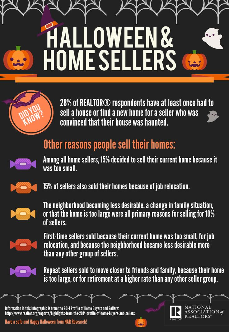 Using the 2014 Profile of Home Buyers and Sellers, we can discover these reasons as well as some surprising reasons for selling a home. http://economistsoutlook.blogs.realtor.org/2015/10/29/halloween-and-home-sellers/