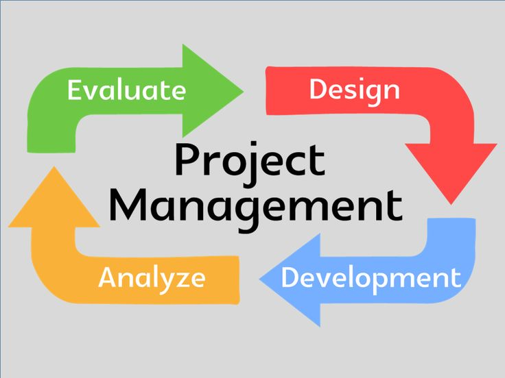 Best Project Management Office Images On   Project