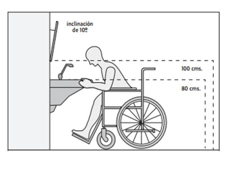 Sanitarios Para Discapacitados. Zonas especiales para personas discapacitadas…