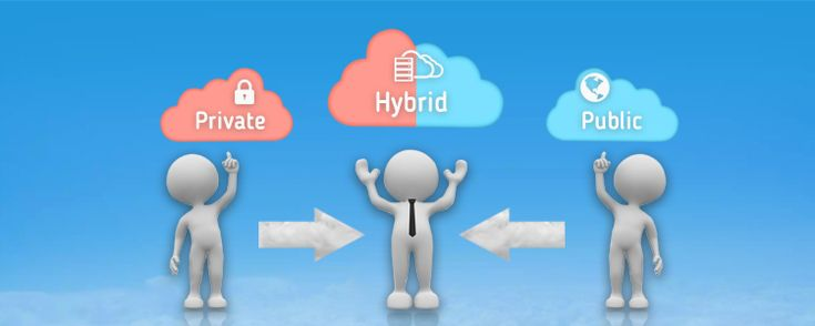 Hybrid cloud – get the best of both worlds