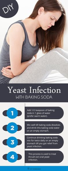 How to Treat Yeast Infection with Baking Soda:  Why Baking Soda?  Baking soda is a safe and cost-effective method that widely used for curing yeast infection with its amazing properties. Have a look on how baking soda works for yeast infection.