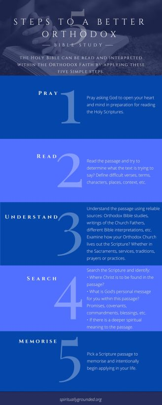 FREE PRINTABLE Bible Study Bookmark An Orthodox Christian Approach to Reading the Bible