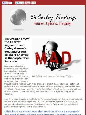 Booyah! Jim Cramer used Carley Garner's gold and crude oil market analysis on Mad Money!