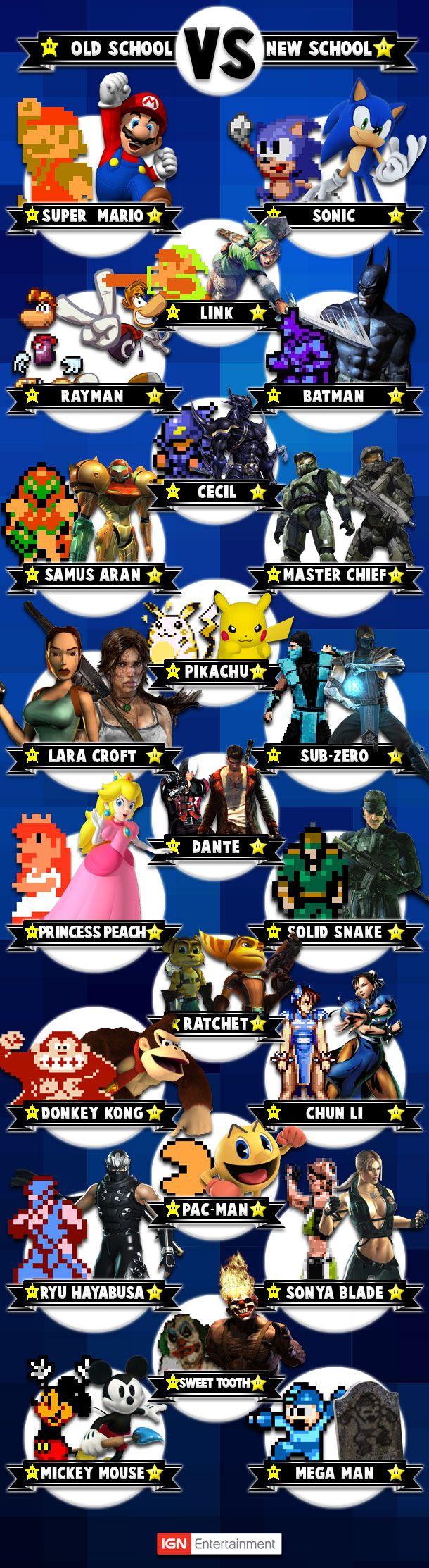 Video Game Characters: Old School v. New School. Mega Man makes me sad