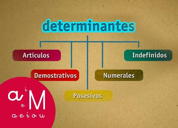 La Eduteca - Los determinantes