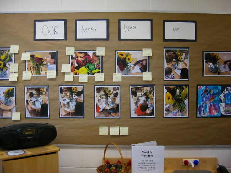 Adding wonders to the Wonder Wall - from Transforming our Learning Environment into a Space of Possibilities