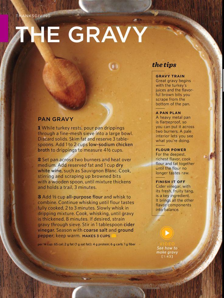 "Thanksgiving recipe ~ The gravy Source: Martha Stewart's ""Everyday Food"" Magazine More"