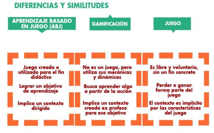 #gamificamooc - Búsqueda de Twitter