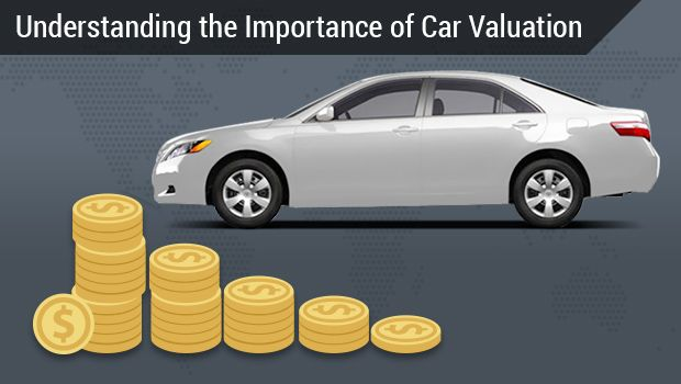 Understanding The Importance Of Car Valuation For Selling A Used