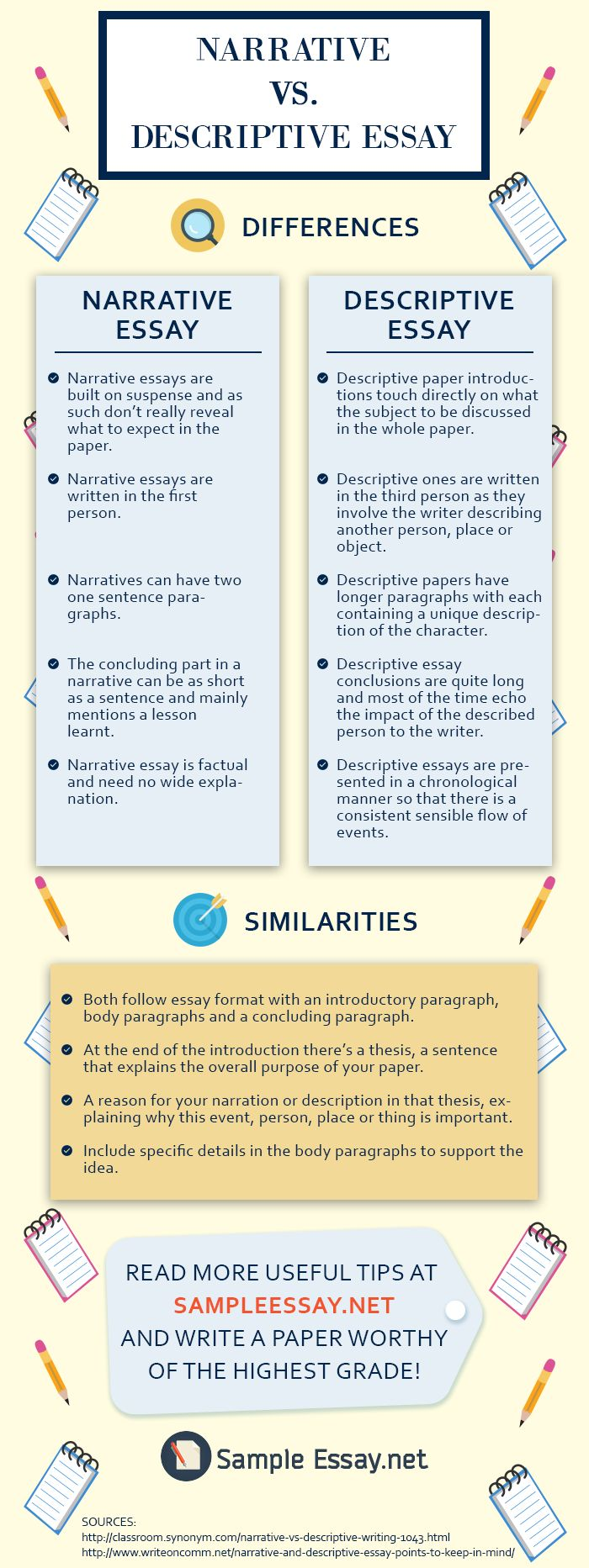 pin by sampleessayinfographic on sample essay infographic