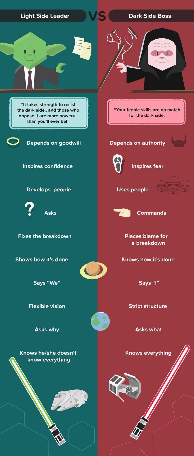 Star Wars: Light Side Leader vs. Dark Side Boss #Infographic #StarWars