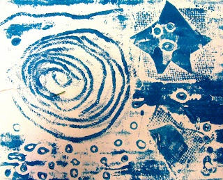 School at St. George Place Creation Station Elementary Art Blog The students in upper grades have started working on a printmaking project with collograph plates. The art word for this project is texture! Using repurposed materials, such as corrugated cardboard, thin cardboard from cereal boxes, burlap & yarn to create these wonderful collograph designs. Students to finish their design by using gloss medium to create rough textured areas.