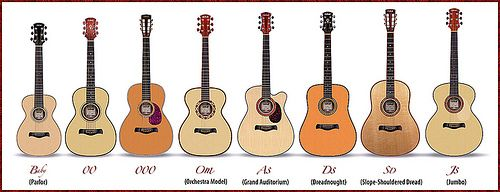 Acoustic Guitar Types Sizes Check out http://GreatGuitarLessonsOnline.com #guitars #guitarlessons #playguitar